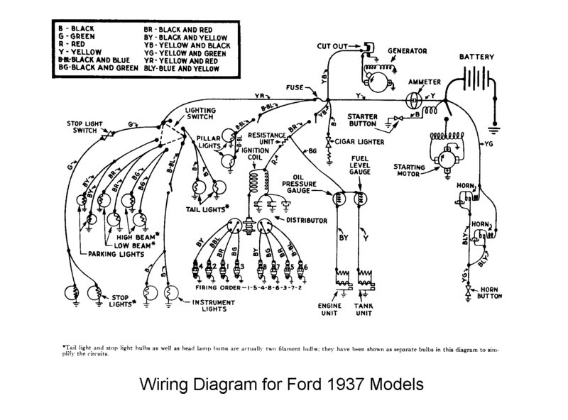 76 Ford Truck Wiring Diagram Wiring Diagram Networks