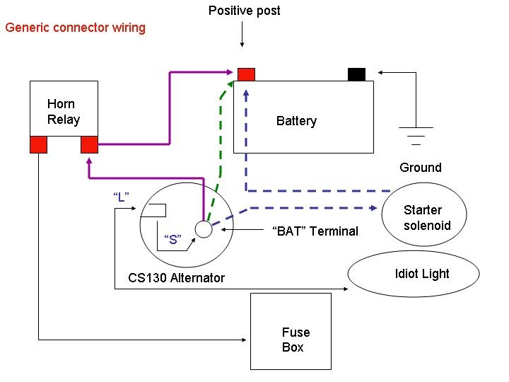 Ac Delco Wiring Diagram