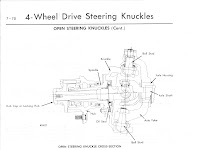 1979 F 150 Front Axle Diagram