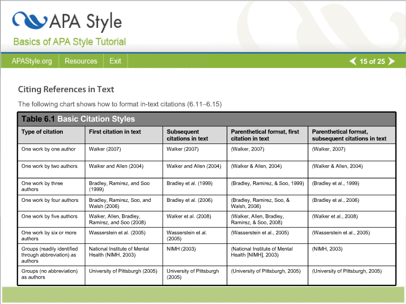 apa in text citations 5