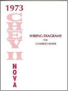 1973 Chevy Nova Wiring Diagram Coil Wiring Diagrams Library