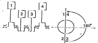 Firing Order dan Table Squence pada Motor Diesel oleh - trackloadercaterpillar.online