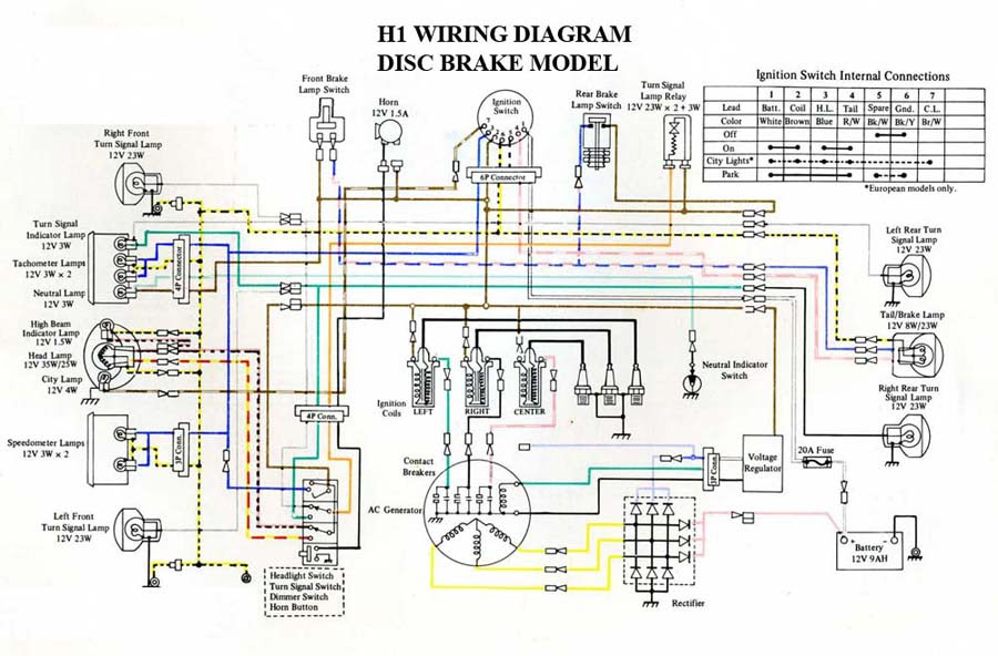 diagram 96 kawasaki bayou 220 wiring diagram picture full
