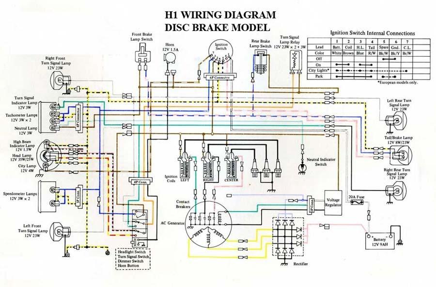 kawasaki wiring diagrams for 1969 1972 h1 triples - settings wiring diagram  huge-sale-a - huge-sale-a.syrhortaleza.es  syrhortaleza.es