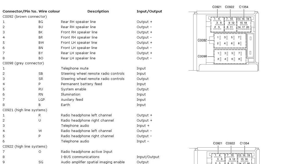 Land Rover Discovery 2 Radio Wiring Diagram