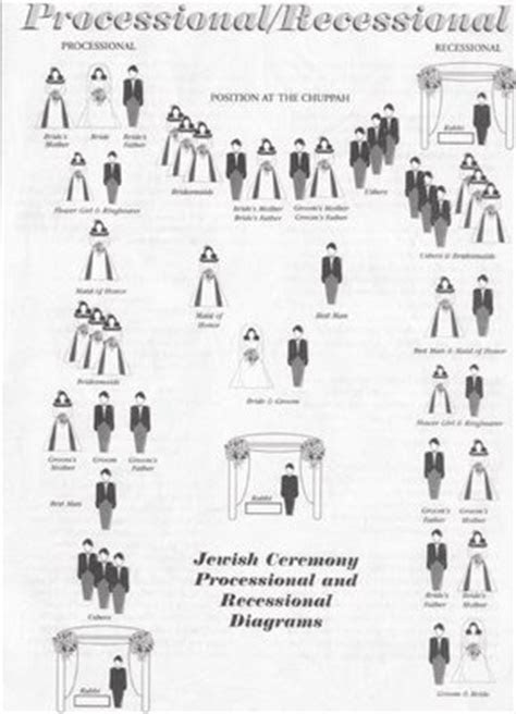 The Processional {Jewish Weddings}   Cherish Paperie