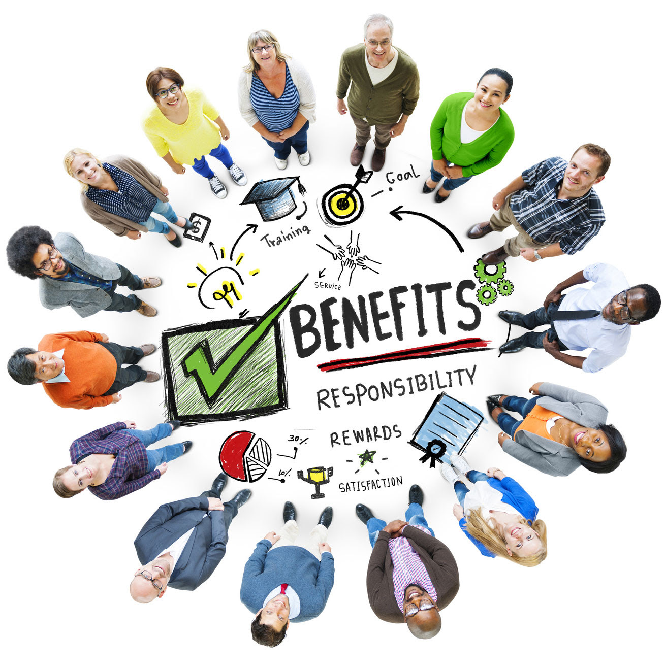 GROUP (Employee) BENEFITS | Fiducia Wealth Management