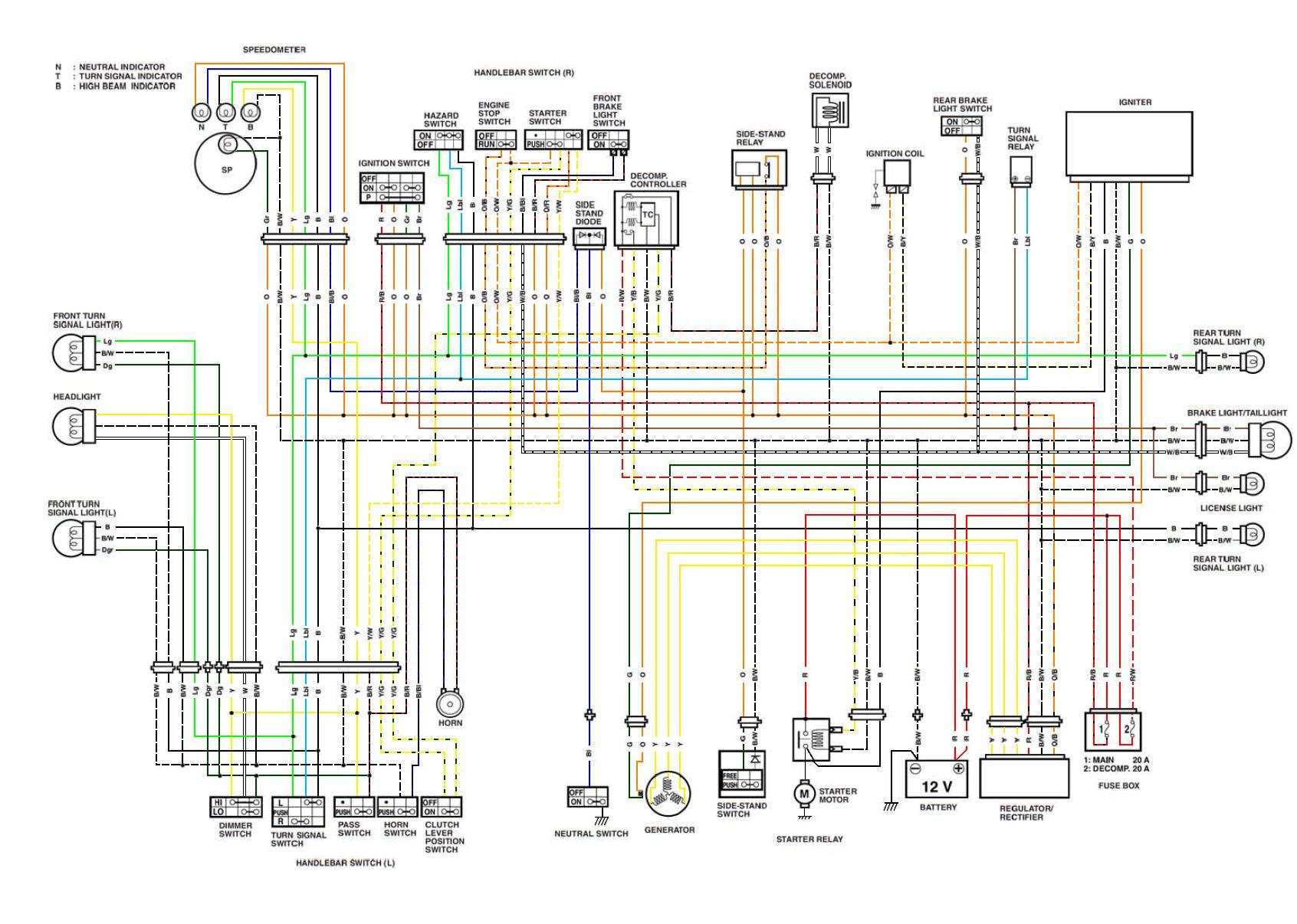 2003 Harley Davidson Road King Wiring Diagram Wiring Diagram User User Emilia Fise It