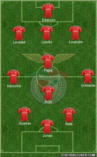 Sport Lisboa e Benfica - SAD 3-5-2 football formation
