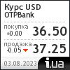 OTPBank курс доллара