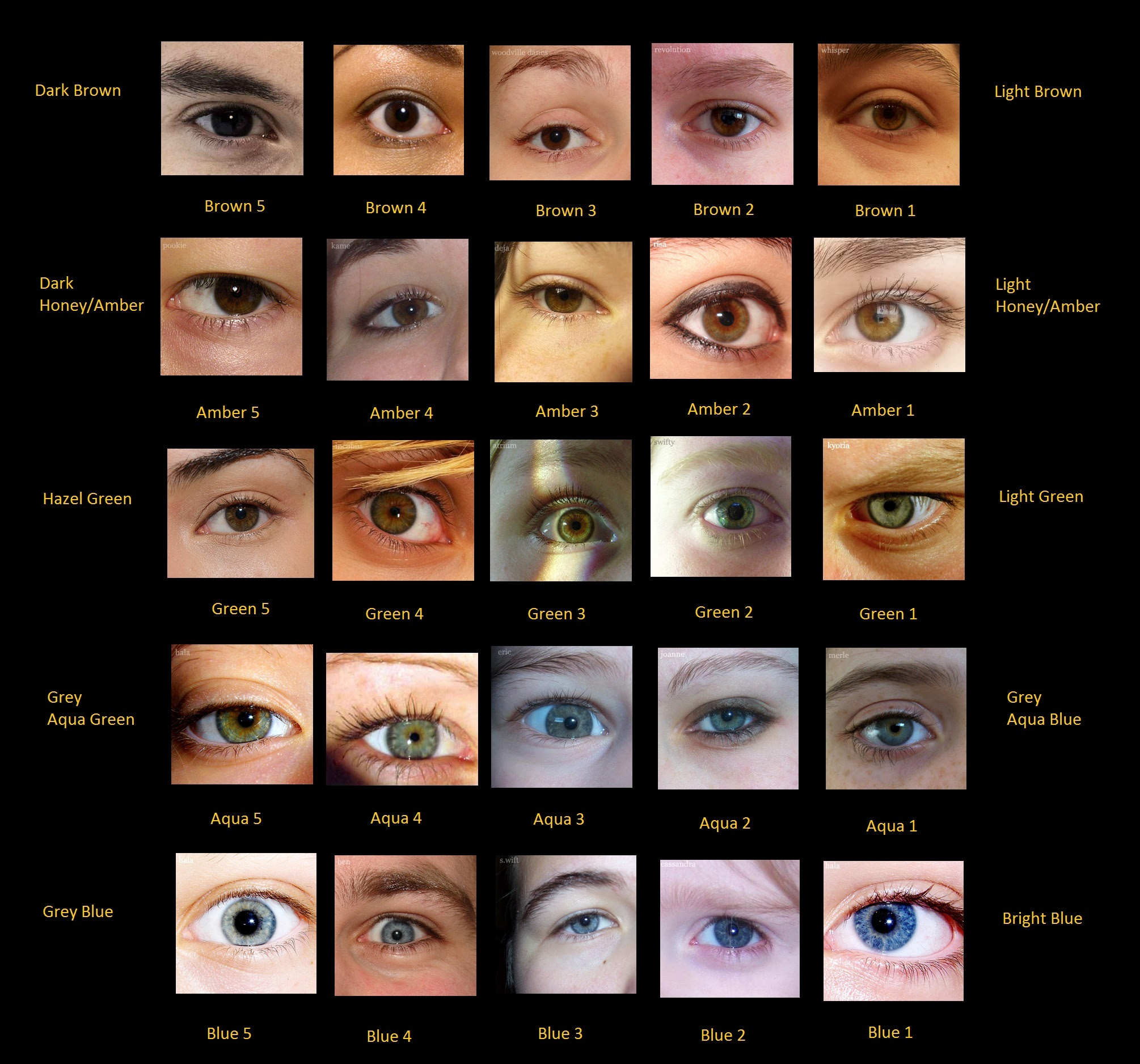 What Do You Consider To Be Light For Eye Color Archive The