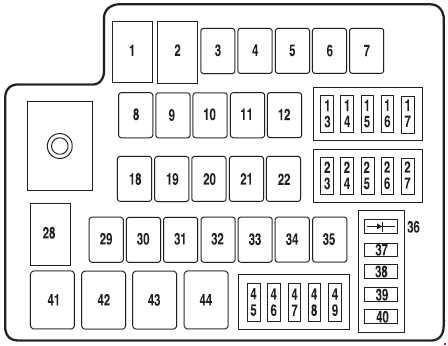 Lincoln Mkz 2010 2012 Fuse Box Diagram Auto Genius