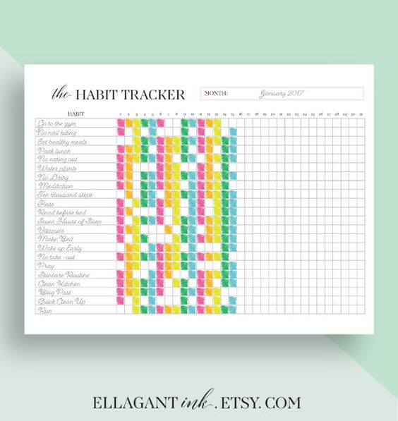 Habit Tracker Printable, daily habits planner, planner inserts, A5 ...