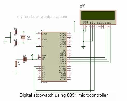 Digital Stopwatch using 8051 Microcontroller: Electronics Project