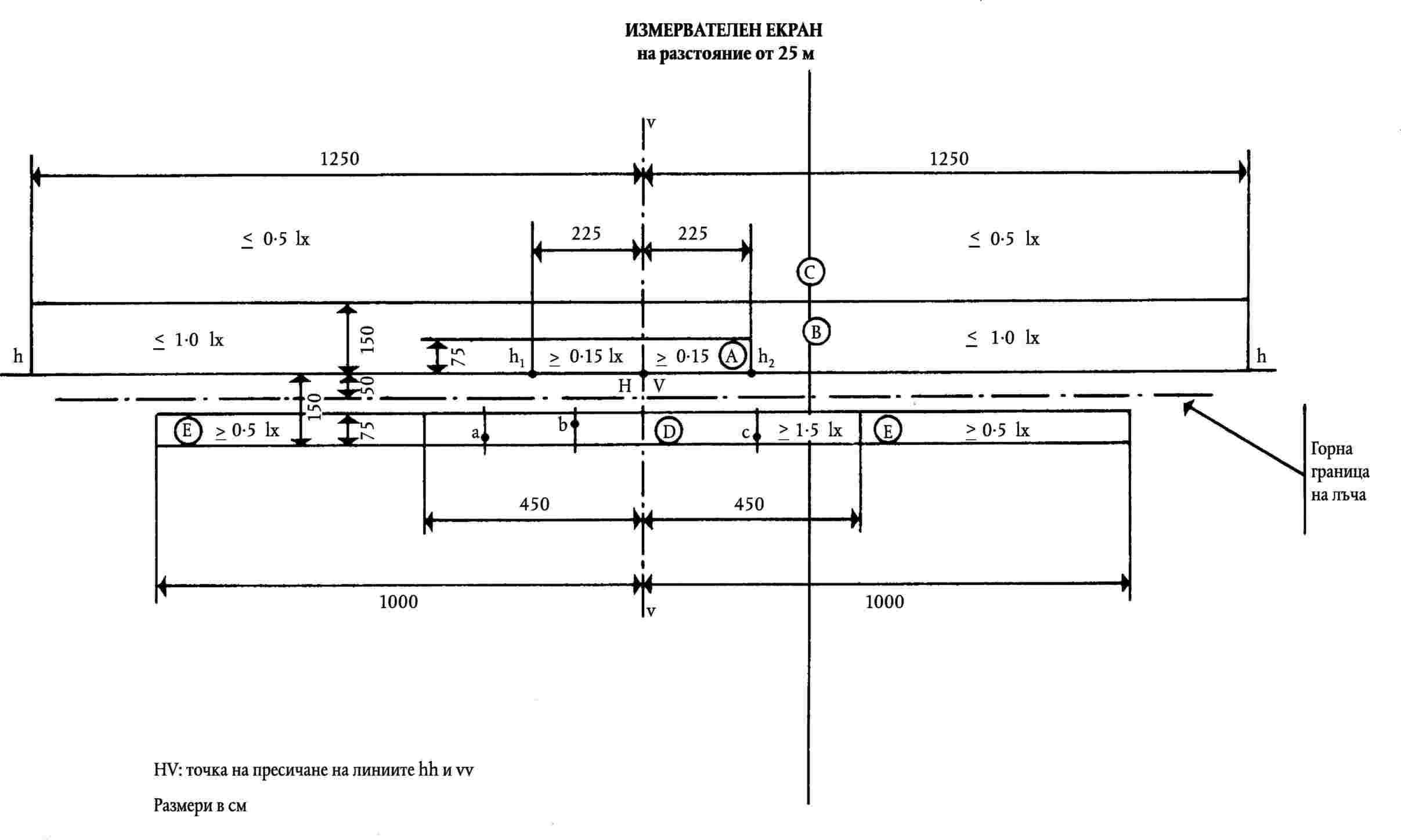 Diagram Qapf
