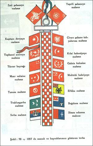 Eski Turk Sancaklari Bayraklari Bayraklar Axipixde