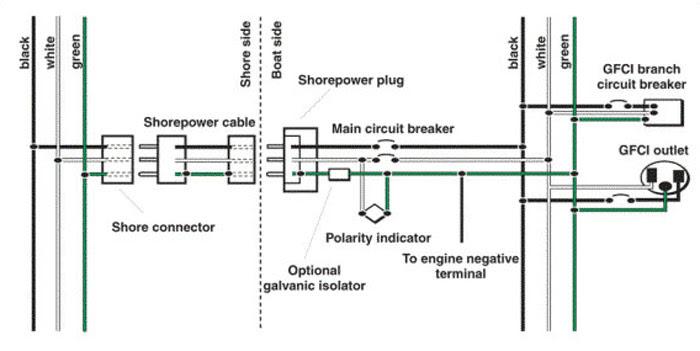 110v Outlet Wiring Diagram