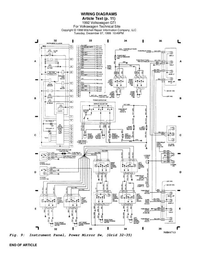 Vw Golf Gti Mk5 Fuse Box Diagram