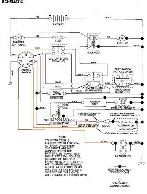 Kium Fuse Diagram