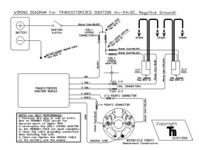 Dyna Electronic Ignition Wiring Diagram - wiring diagram structure  please-future - please-future.vinopoggioamorelli.it   Sportster Dyna 2000 Ignition Wiring Diagram      please-future.vinopoggioamorelli.it