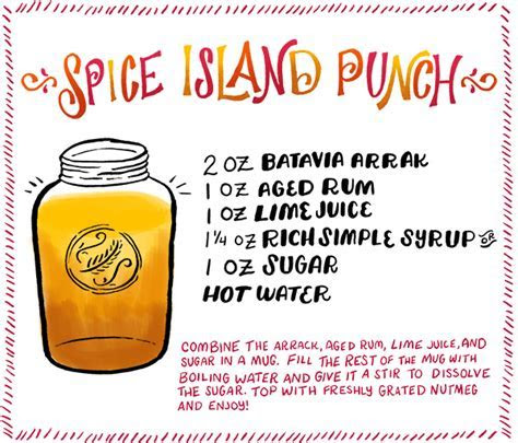 Friday Happy Hour: Spice Islands Punch