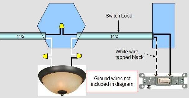 Diagram 3 Wire Switch Loop Diagram Full Version Hd Quality Loop Diagram Shock One Weblula It