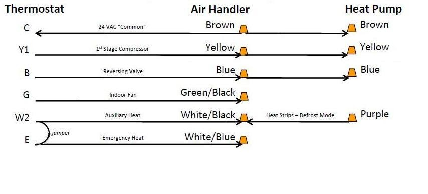 20 Images York Wiring Diagrams Air Conditioners
