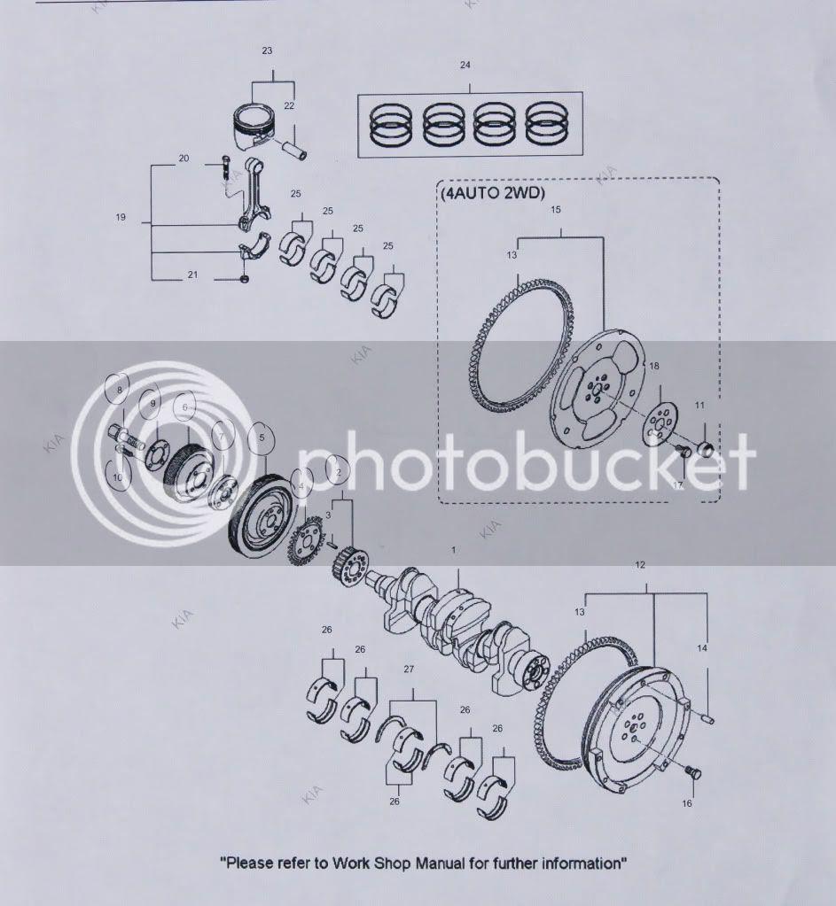 Kia Picanto Engine management light problem? - Page 4 ...