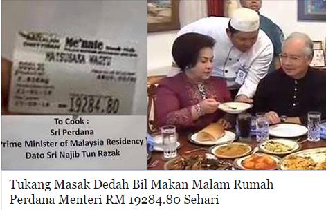 Image result for Gambar rakyat ikat perut