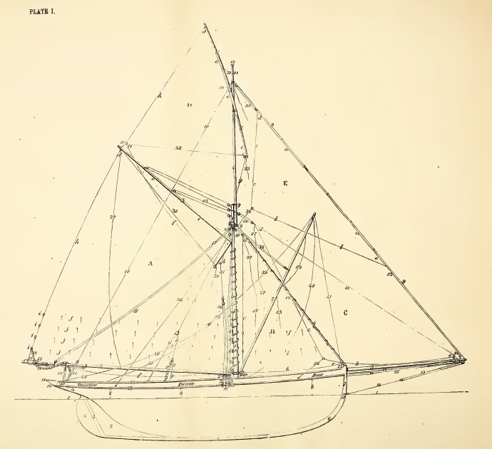 Clinker sailing boat plans   Avelarian