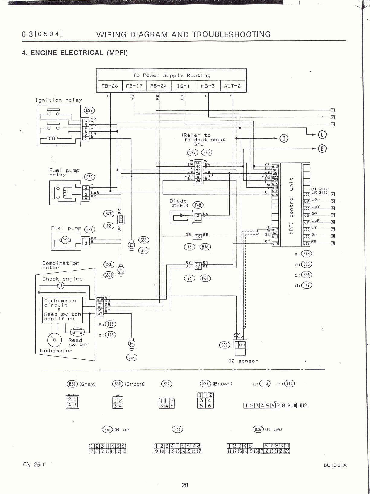 DIAGRAM] Subaru Outback User Wiring Diagram 2010 FULL Version HD Quality Diagram  2010 - SPEAKERDIAGRAMS.ABETEECOLOGICO.ITspeakerdiagrams.abeteecologico.it
