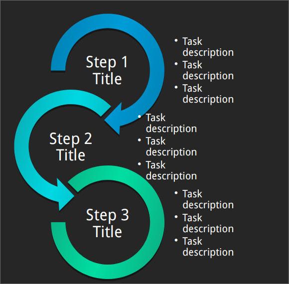 Sample SmartArt Powerpoint Template