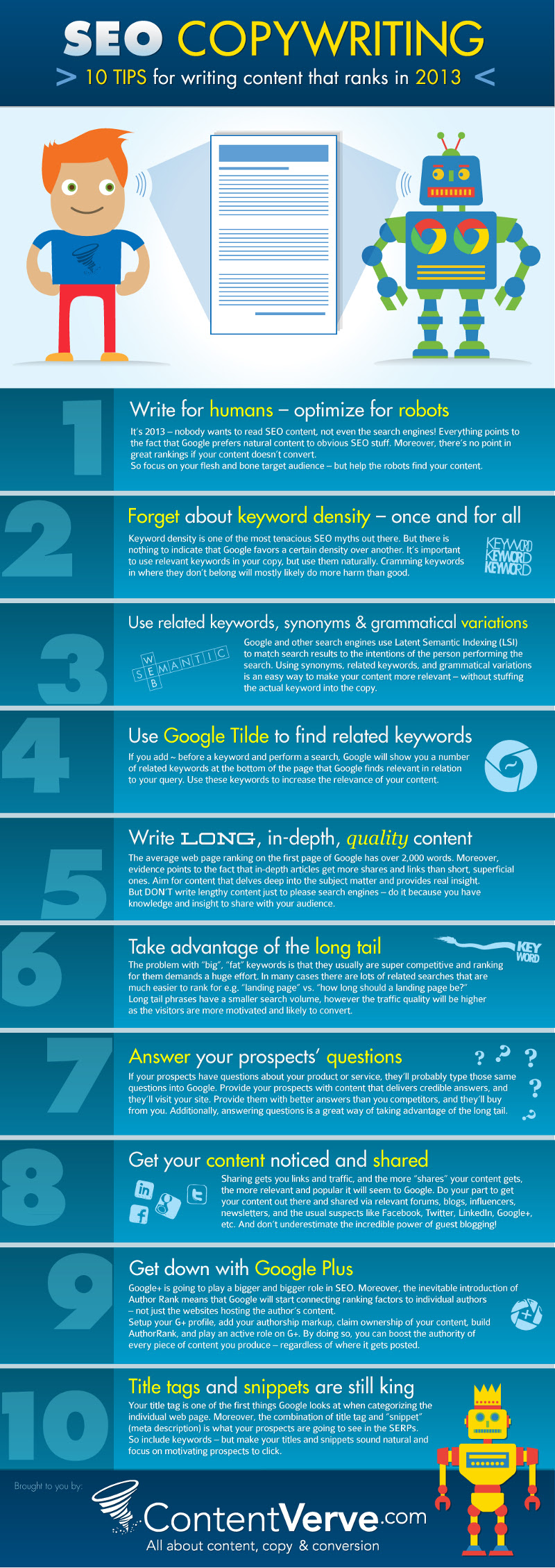 Content Optimization The Key to Writing Content That Ranks Higher on Google