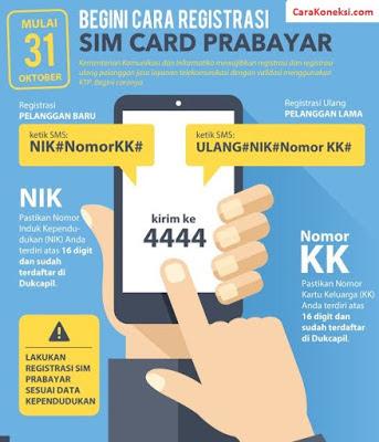 Registrasi Kartu SIM gagal Terus? Begini cara agar berhasil. Mau Coba? \u2013 Inafeed.com