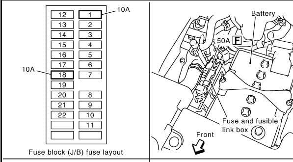 2004 Nissan Murano Fuse Box Diagram - Wiring Diagrams