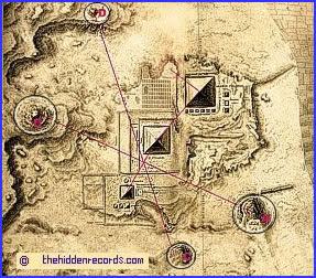 Nueva Ruinas Giza
