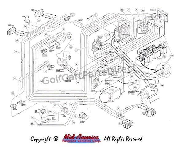 Club Car 48 Volt Battery Wiring Diagram