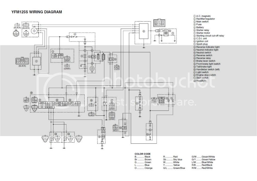 Coolster Atv Wiring Diagram from lh5.googleusercontent.com