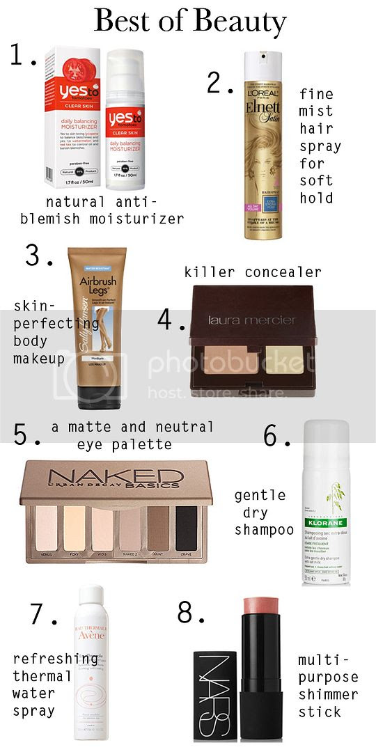 top beauty products Klorane dry shampoo, Avene thermal water spray, Urban Decay Naked Basics, Laura Mercier Secret Camouflage concealer, Sally hansen Airbrush Legs