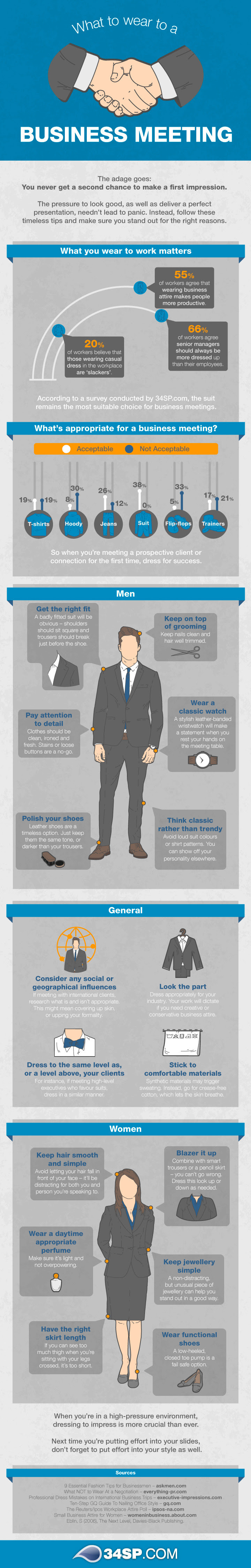 Infographic: What To Wear To A Business Meeting