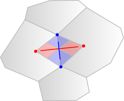 Diagram showing quadrilateral where noisy edges can be drawn