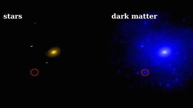 La simulación sobre estas líneas predice la distribuciuón de estrellas (izquierda) y materia oscura (derecha) en una galaxia como la Vía Láctea. El circulo rojo muestra una pequeña galaxia como Triángulo II, con muy pocas estrellas y mucha materia oscura. Un excelente candidato para detectar la señal en forma de rayos gamma procedente de la aniquilación de partículas de materia oscura