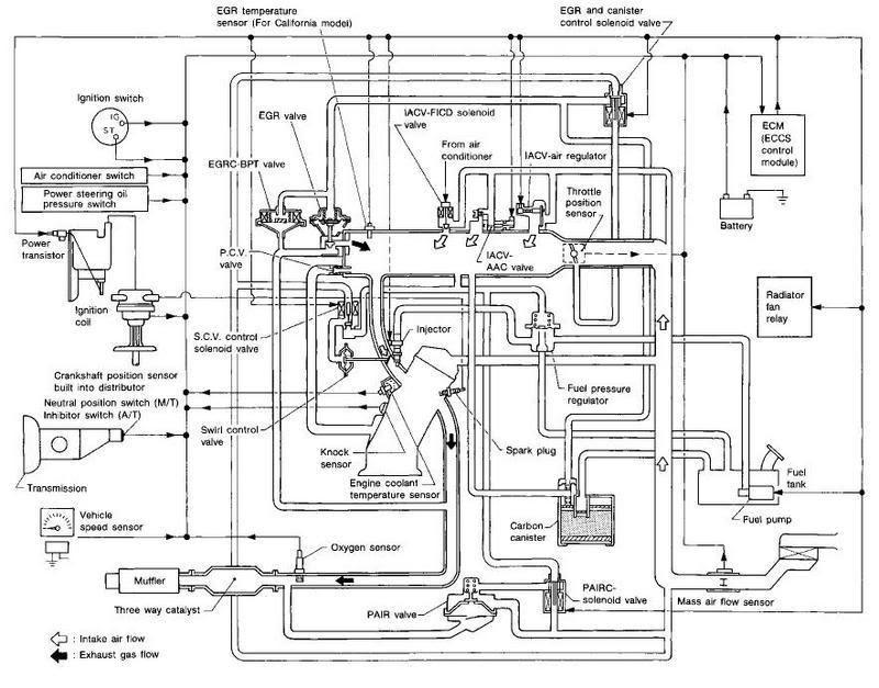 35 1990 Nissan 300zx Vacuum Hose Diagram