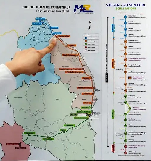 ECRL Project - Map