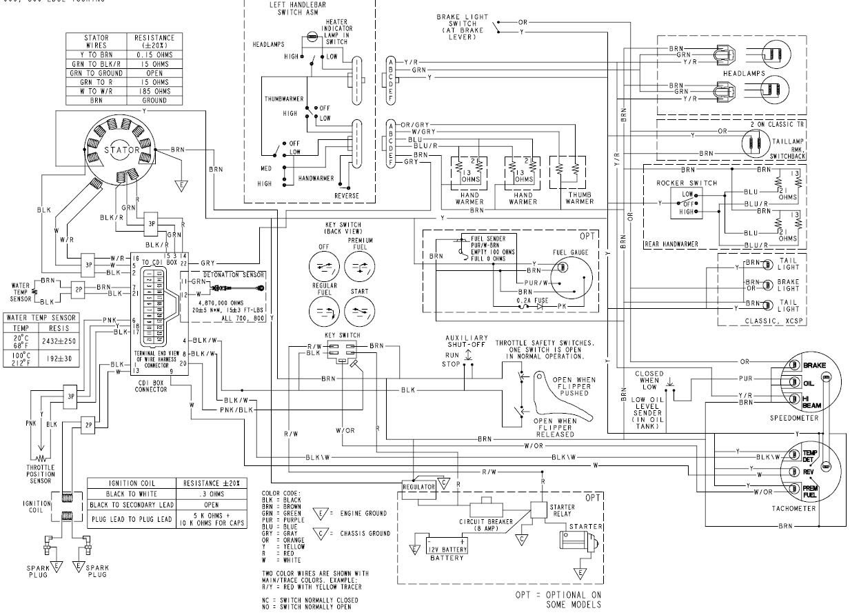 Polari Iq Shift 600 Wiring Diagram