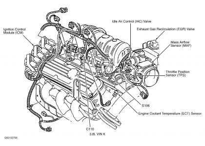 2000 Chevrolet Impala Engine Diagram Wiring Diagram System Lock Image Lock Image Ediliadesign It