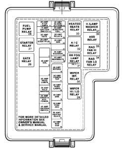 2005 Chrysler Sebring Fuse Box Diagram Wiring Diagrams Regular A Regular A Miglioribanche It