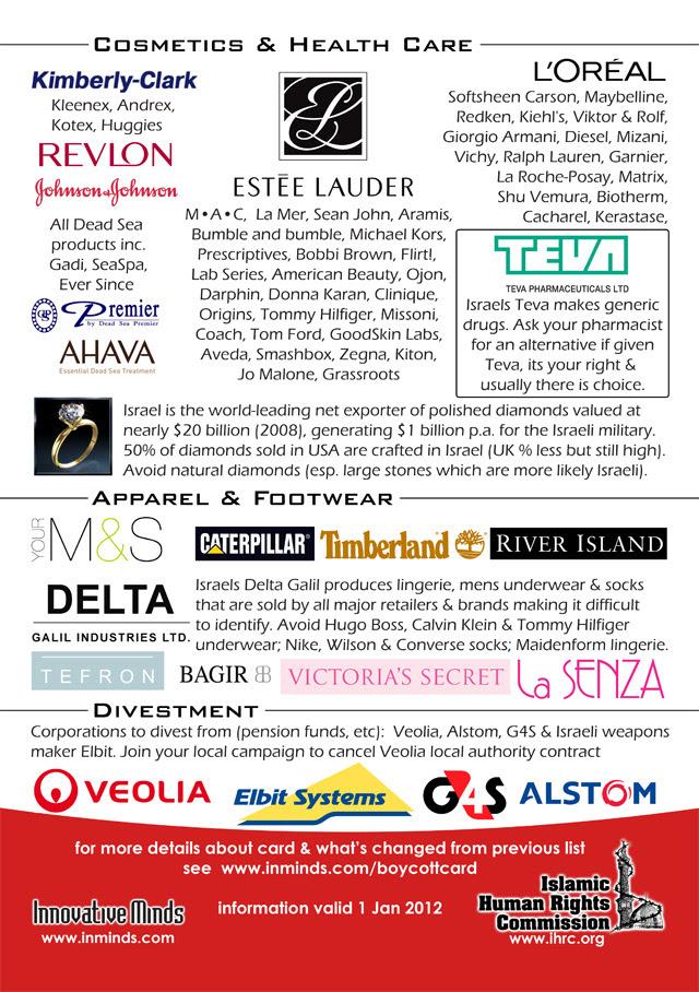 boycott israel company