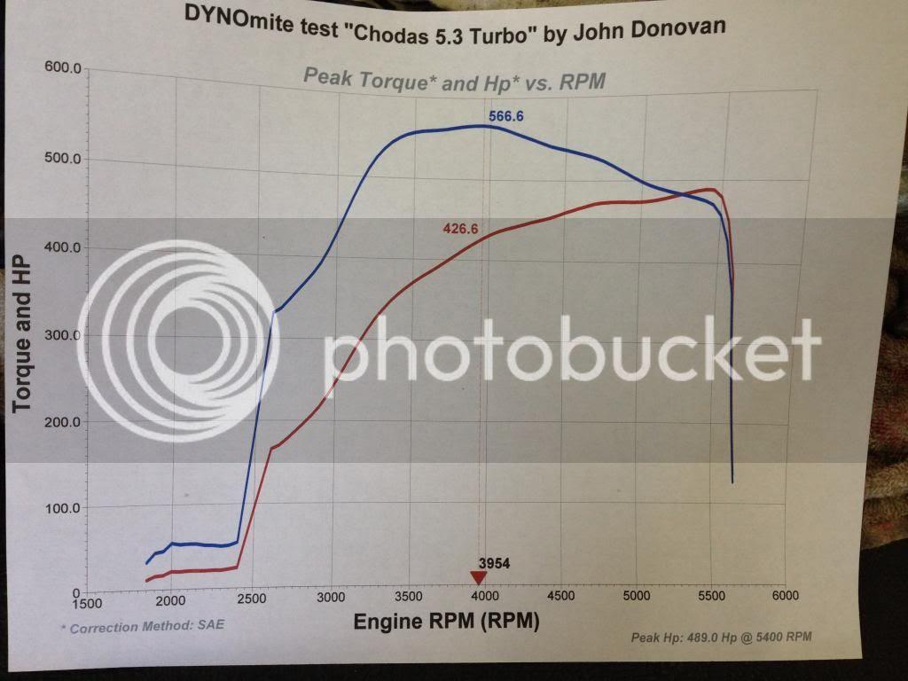 Z71 Engine Diagram