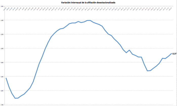 Captura de pantalla 2013-09-03 a las 10.00.44